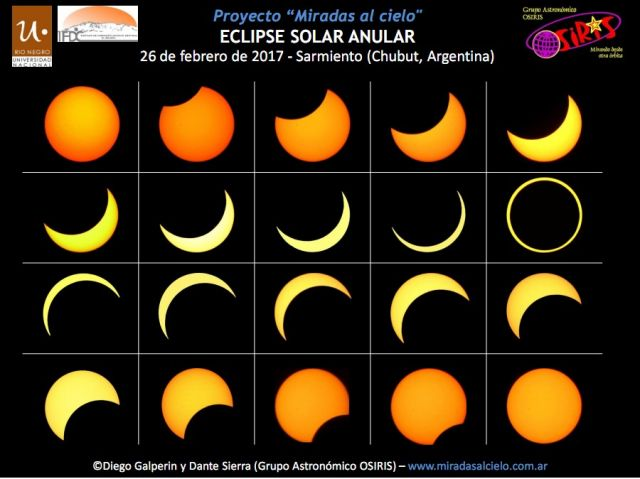 secuencia eclipse